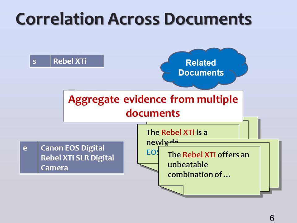 Correlation Across Documents eCanon EOS Digital Rebel XTi SLR Digital Camera Related Documents sRebel XTi The Rebel XTi is a newly designed Canon EOS