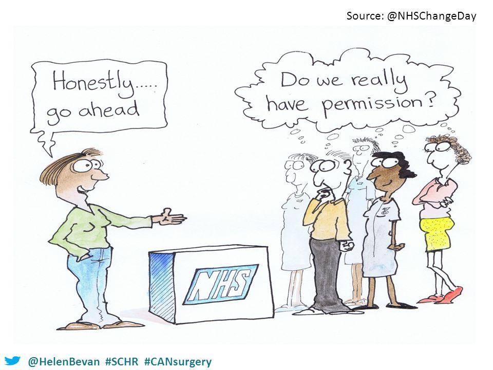 @HelenBevan #SCHR #CANsurgery Source: @NHSChangeDay