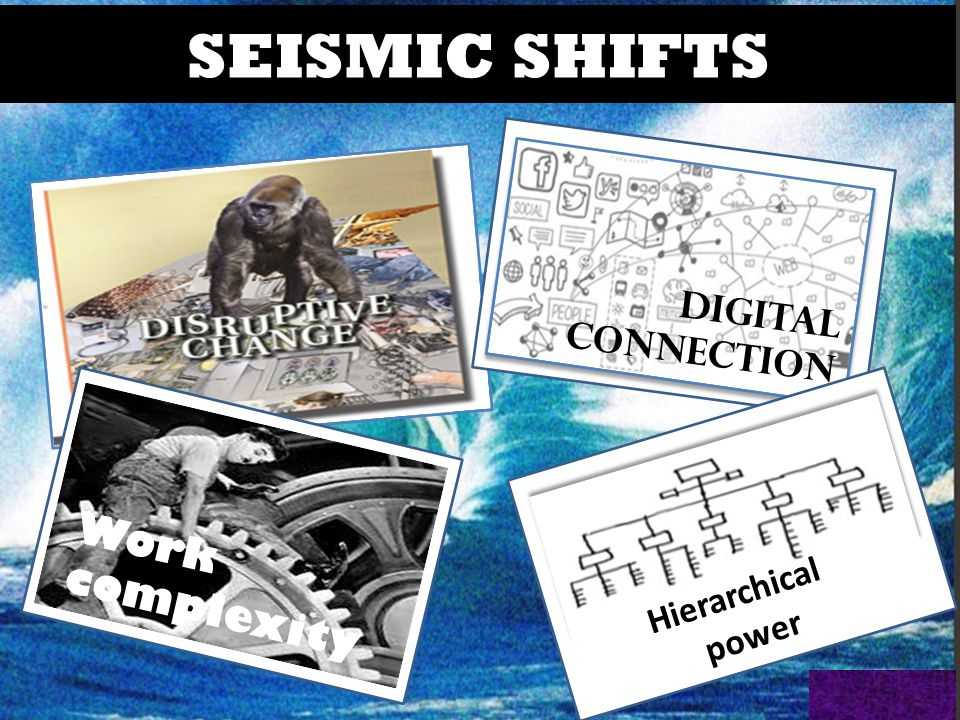 @HelenBevan #SCHR #CANsurgery DIGITAL CONNECTION SEISMIC SHIFTS Hierarchical power Work complexity