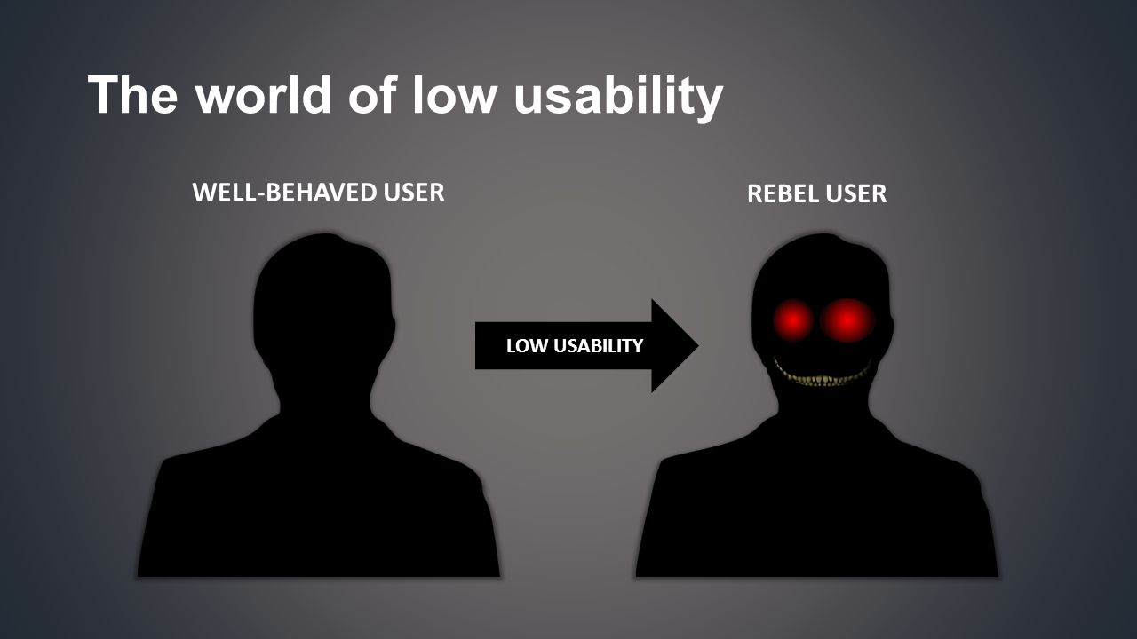 The world of low usability WELL-BEHAVED USER REBEL USER LOW USABILITY