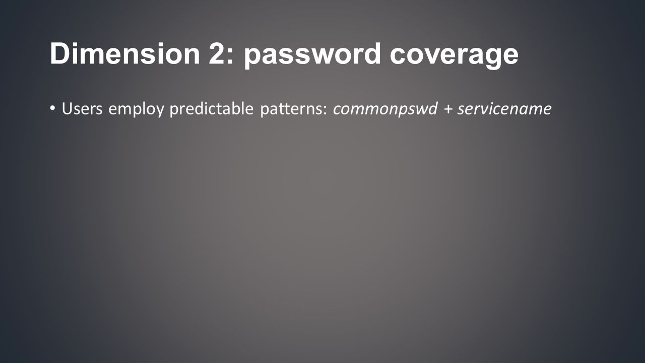 Dimension 2: password coverage Users employ predictable patterns: commonpswd + servicename