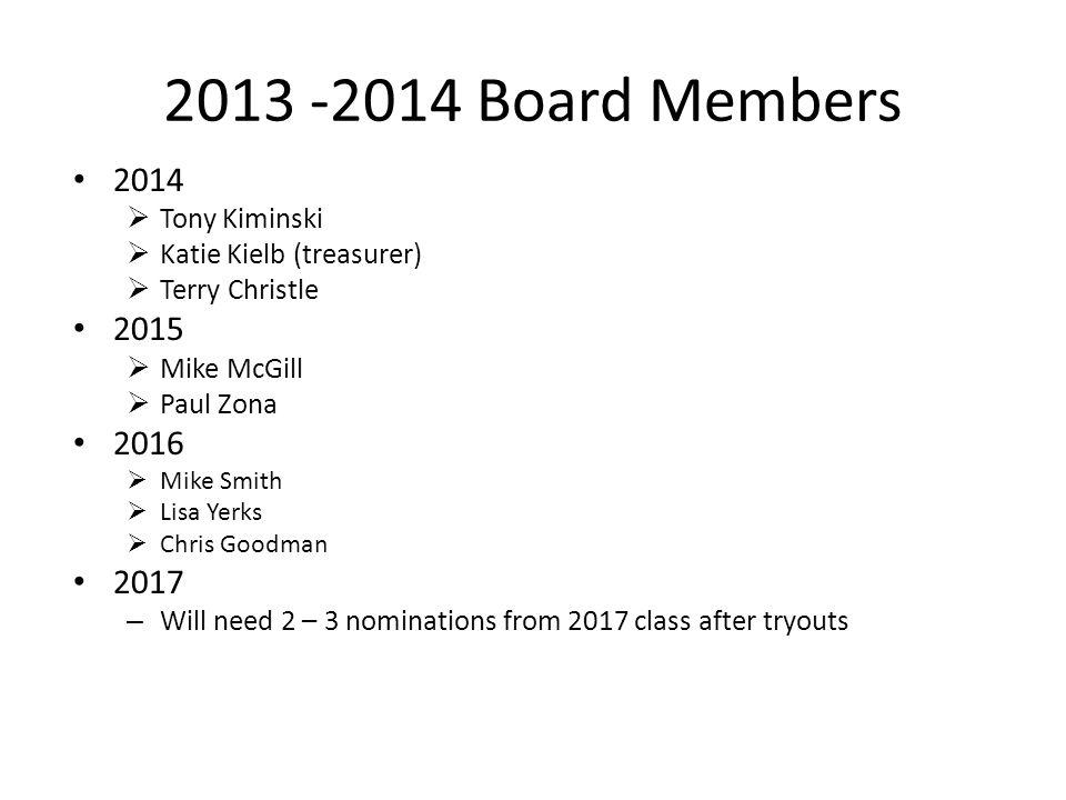 2013 -2014 Board Members 2014  Tony Kiminski  Katie Kielb (treasurer)  Terry Christle 2015  Mike McGill  Paul Zona 2016  Mike Smith  Lisa Yerks