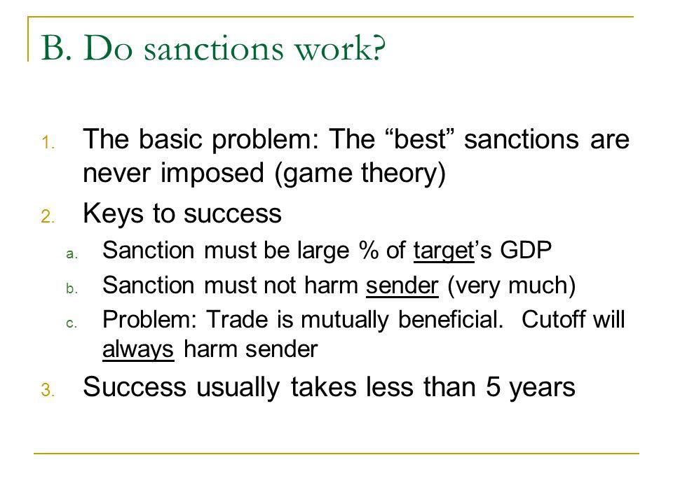 B. Do sanctions work. 1.