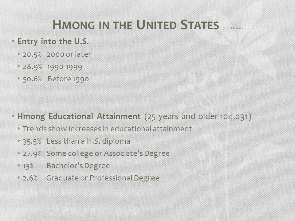 H MONG IN THE U NITED S TATES (2010 Census) Entry into the U.S.