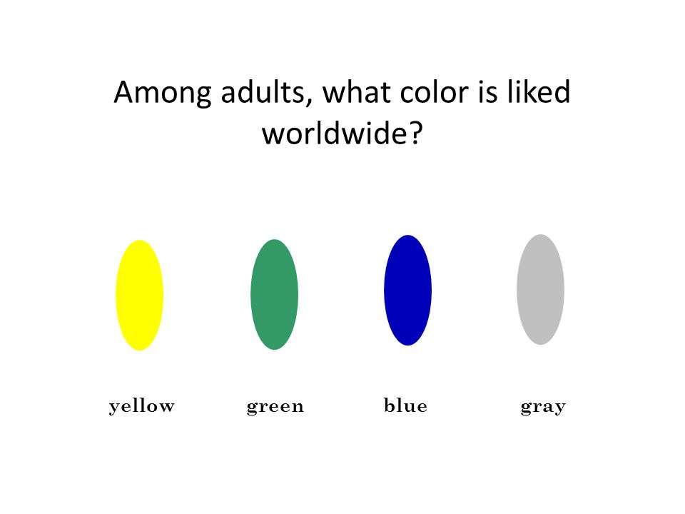 According to several studies, adults worldwide prefer blue, followed by red, green, purple, yellow and orange.