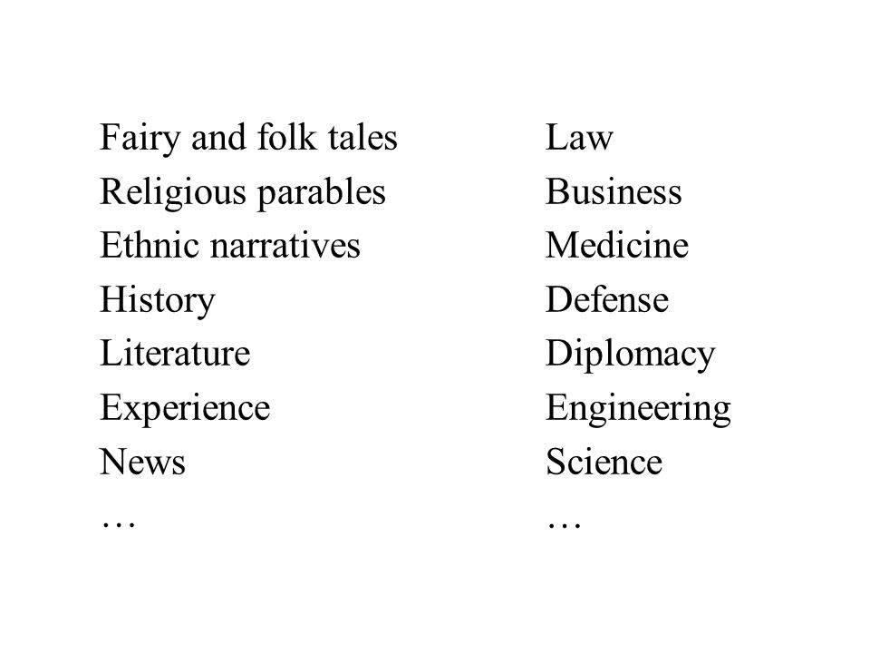 Fairy and folk tales Religious parables Ethnic narratives History Literature Experience News … Law Business Medicine Defense Diplomacy Engineering Science …
