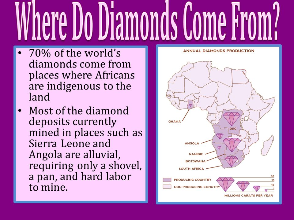 70% of the world's diamonds come from places where Africans are indigenous to the land Most of the diamond deposits currently mined in places such as Sierra Leone and Angola are alluvial, requiring only a shovel, a pan, and hard labor to mine.