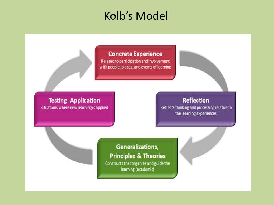Kolb's Model