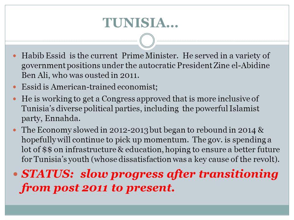 TUNISIA… Habib Essid is the current Prime Minister.