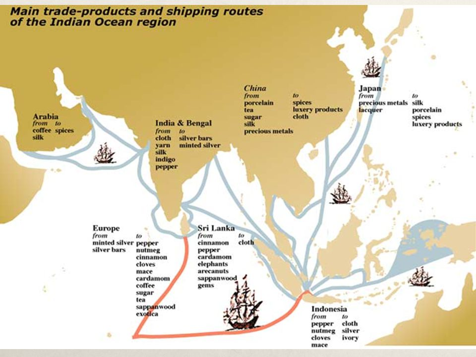 Why is the Indian Ocean historically significant.