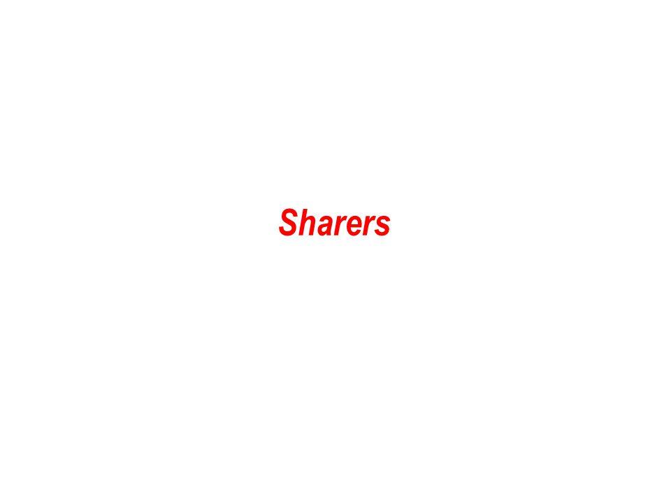 Sharers