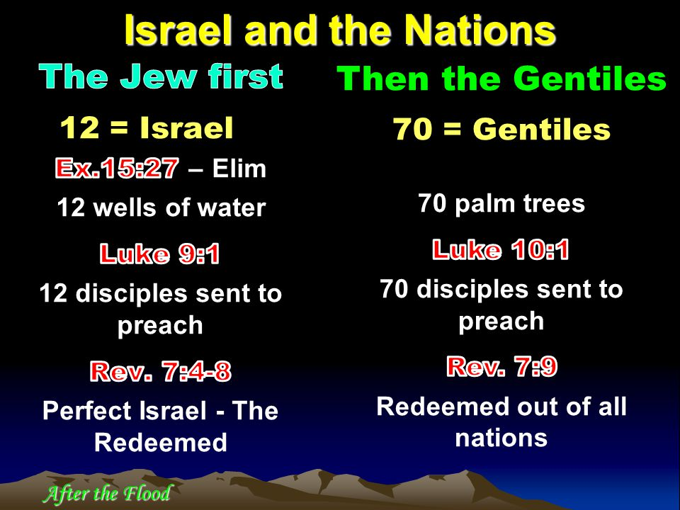 After the Flood Israel and the Nations