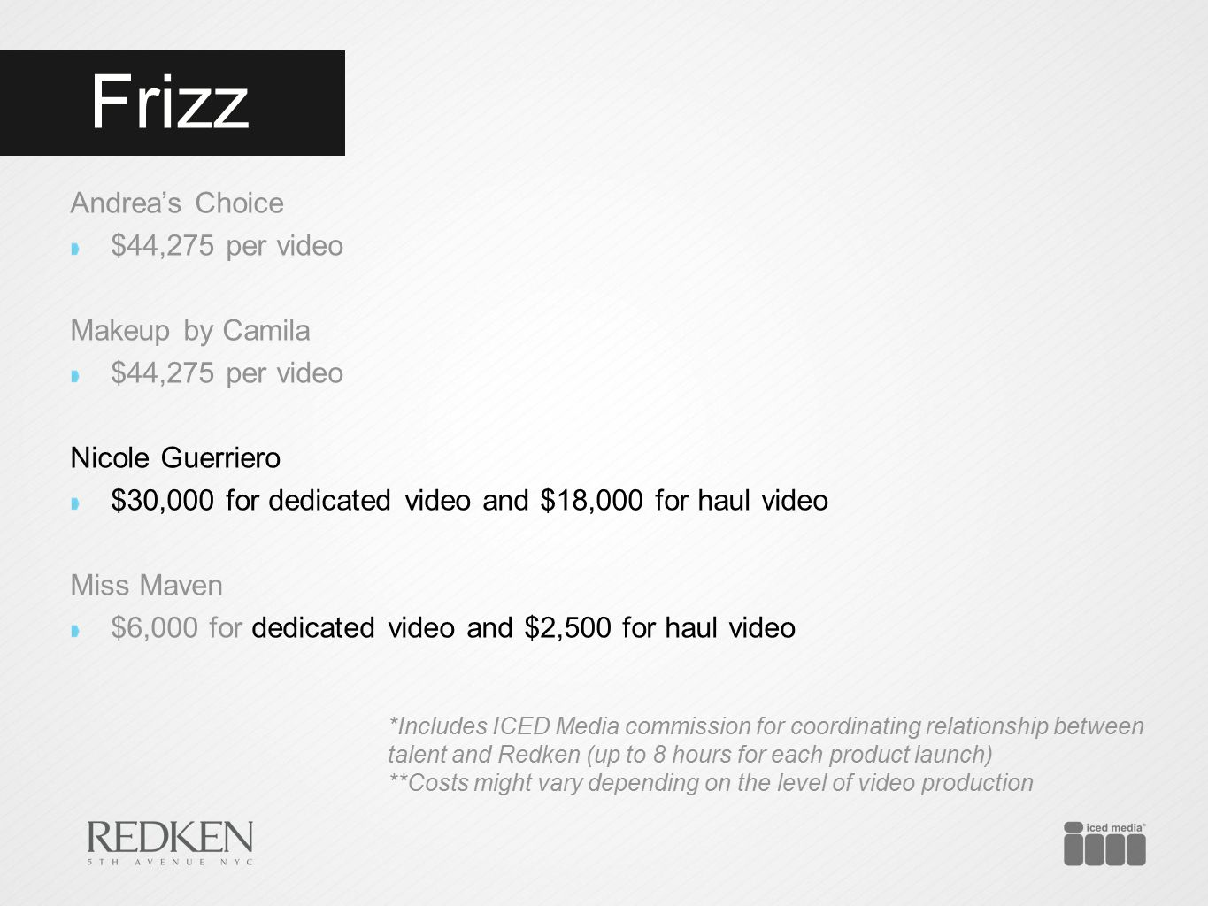 Frizz Andrea's Choice $44,275 per video Makeup by Camila $44,275 per video Nicole Guerriero $30,000 for dedicated video and $18,000 for haul video Mis