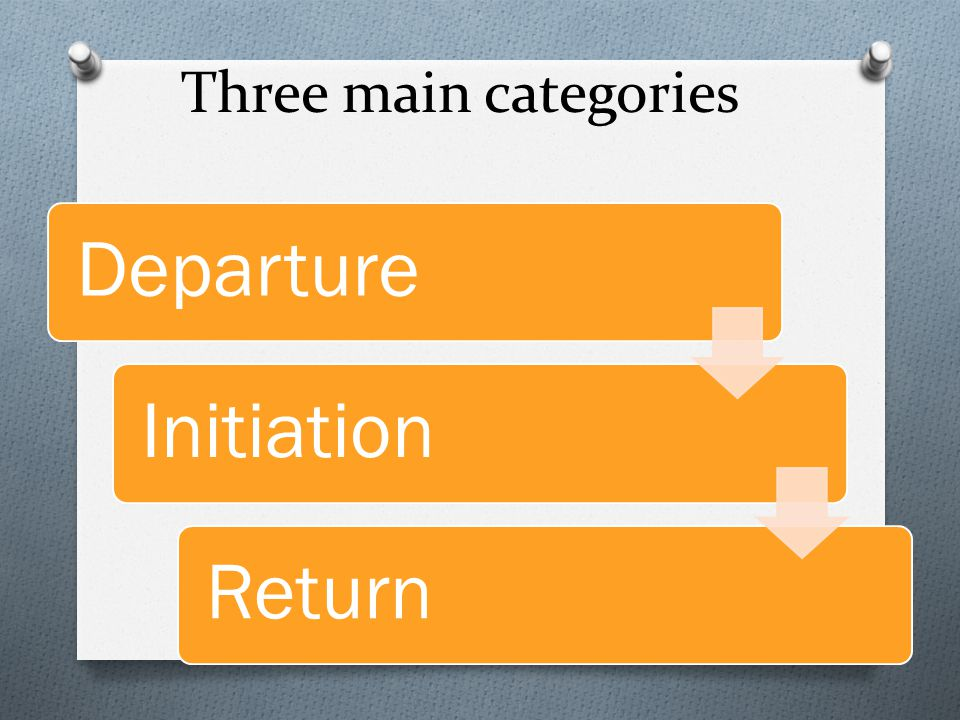 Three main categories DepartureInitiationReturn