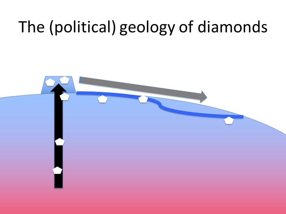 The (political) geology of diamonds