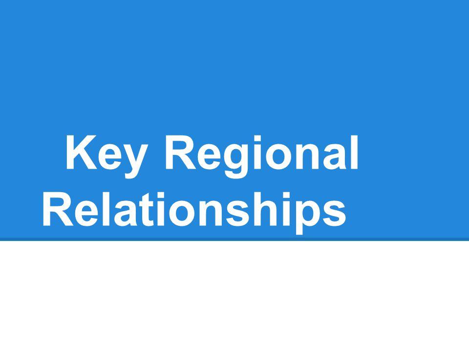Key Regional Relationships