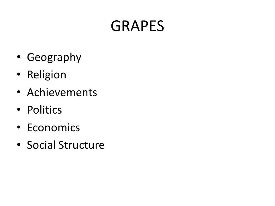 GRAPES Geography Religion Achievements Politics Economics Social Structure