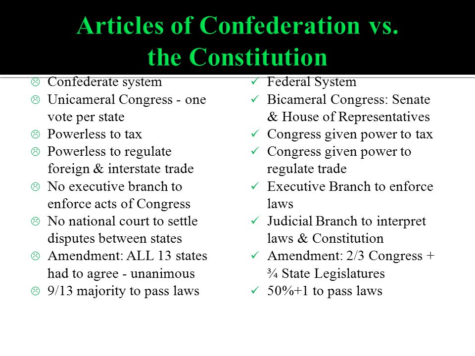 L Confederate system L Unicameral Congress - one vote per state L Powerless to tax L Powerless to regulate foreign & interstate trade L No executive branch to enforce acts of Congress L No national court to settle disputes between states L Amendment: ALL 13 states had to agree - unanimous L 9/13 majority to pass laws Federal System Bicameral Congress: Senate & House of Representatives Congress given power to tax Congress given power to regulate trade Executive Branch to enforce laws Judicial Branch to interpret laws & Constitution Amendment: 2/3 Congress + ¾ State Legislatures 50%+1 to pass laws