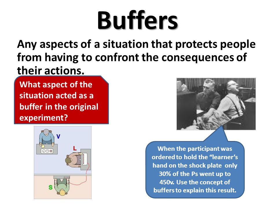 Buffers Any aspects of a situation that protects people from having to confront the consequences of their actions. What aspect of the situation acted