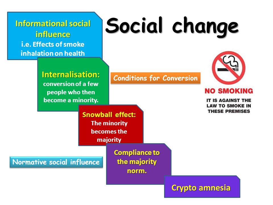 Social change Informational social influence i.e. Effects of smoke inhalation on health Internalisation: Internalisation: conversion of a few people w