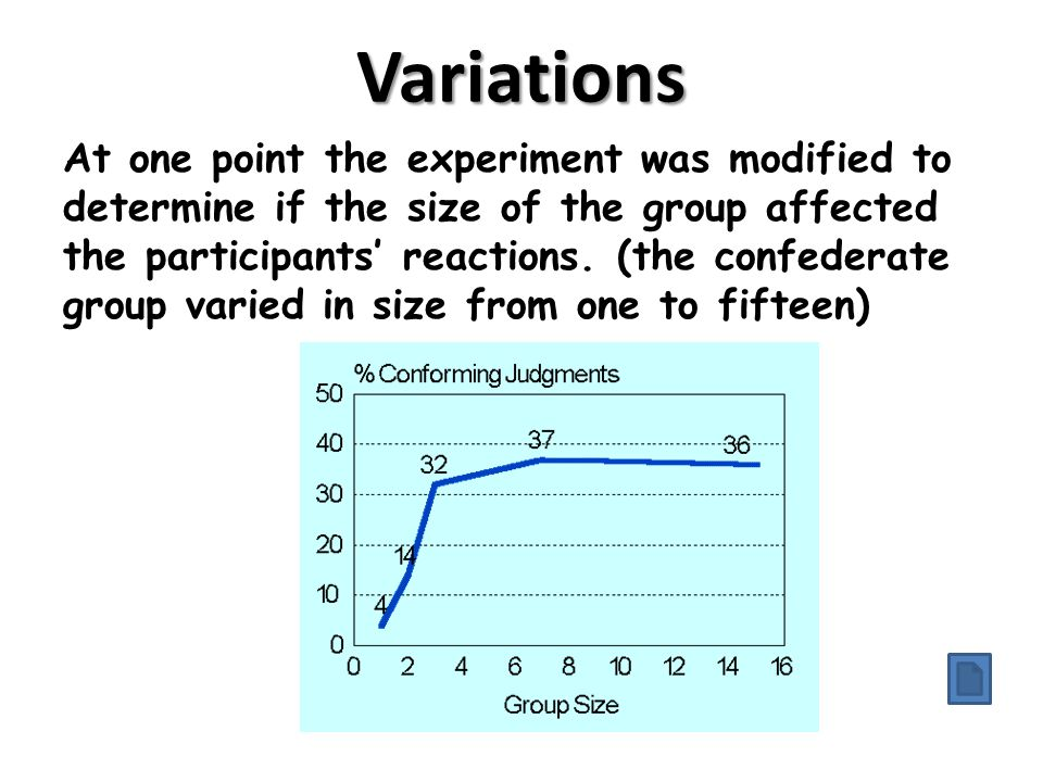 Variations At one point the experiment was modified to determine if the size of the group affected the participants' reactions. (the confederate group