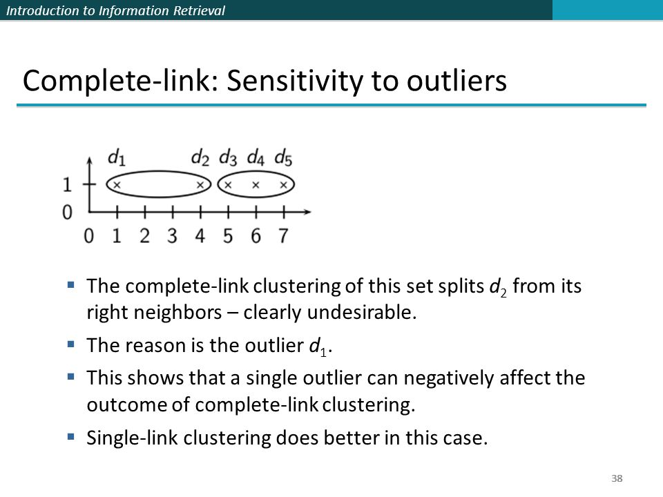 Introduction to Information Retrieval 38 Complete-link: Sensitivity to outliers  The complete-link clustering of this set splits d 2 from its right neighbors – clearly undesirable.