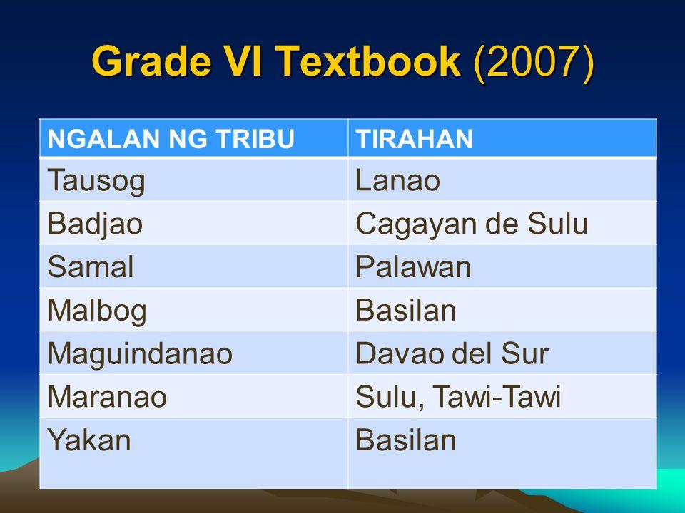 Grade VI Textbook (2007) NGALAN NG TRIBUTIRAHAN TausogLanao BadjaoCagayan de Sulu SamalPalawan MalbogBasilan MaguindanaoDavao del Sur MaranaoSulu, Tawi-Tawi YakanBasilan