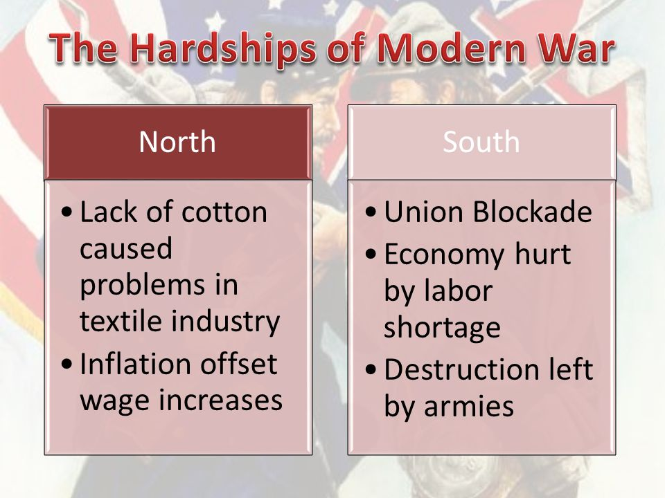 North Lack of cotton caused problems in textile industry Inflation offset wage increases South Union Blockade Economy hurt by labor shortage Destructi