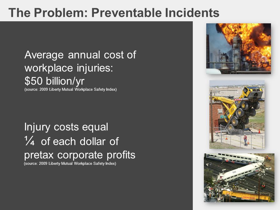 Average annual cost of workplace injuries: $50 billion/yr (source: 2009 Liberty Mutual Workplace Safety Index) Injury costs equal ¼ of each dollar of pretax corporate profits (source: 2009 Liberty Mutual Workplace Safety Index) The Problem: Preventable Incidents
