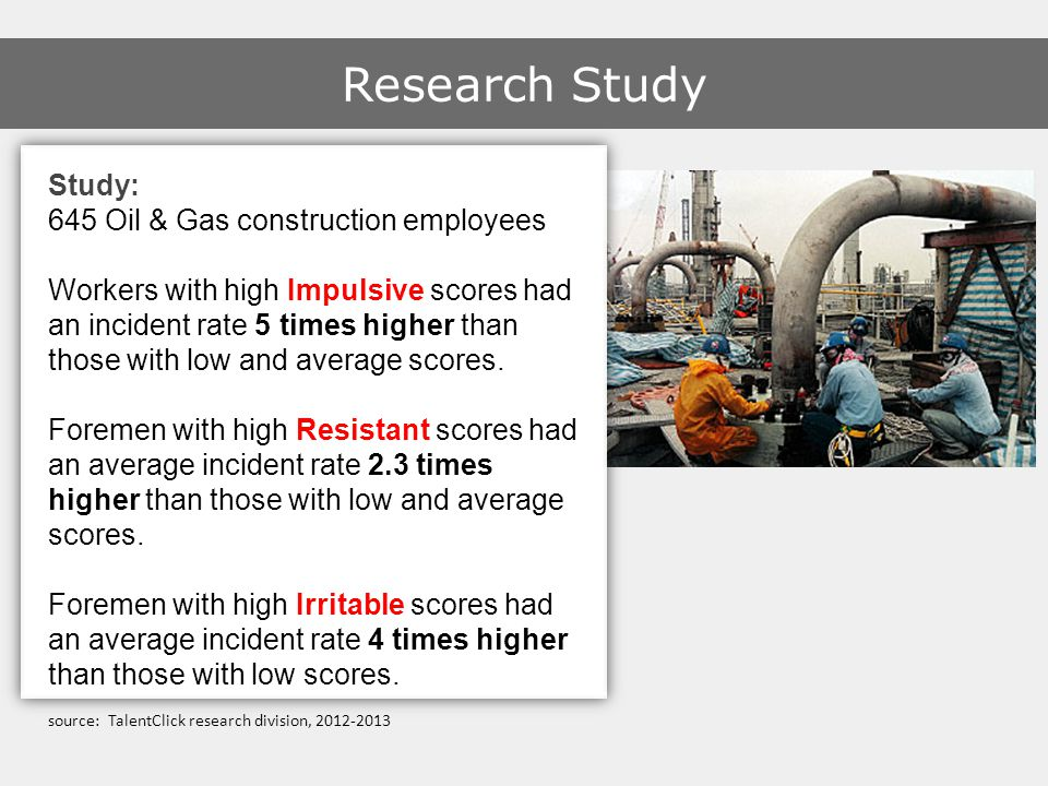 Research Study Study: 645 Oil & Gas construction employees Workers with high Impulsive scores had an incident rate 5 times higher than those with low and average scores.