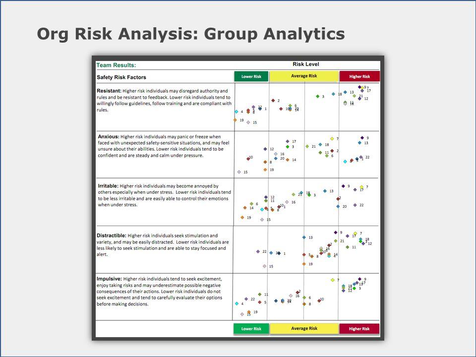 Org Risk Analysis: Group Analytics