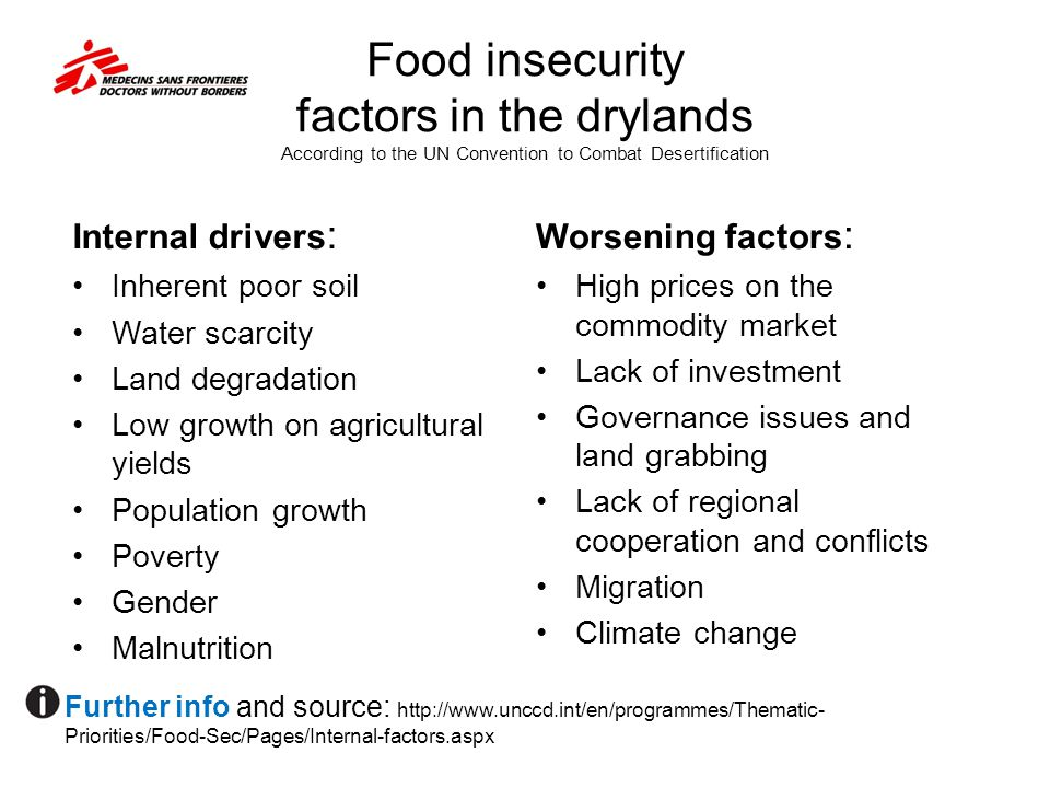 Food insecurity factors in the drylands According to the UN Convention to Combat Desertification Internal drivers : Inherent poor soil Water scarcity
