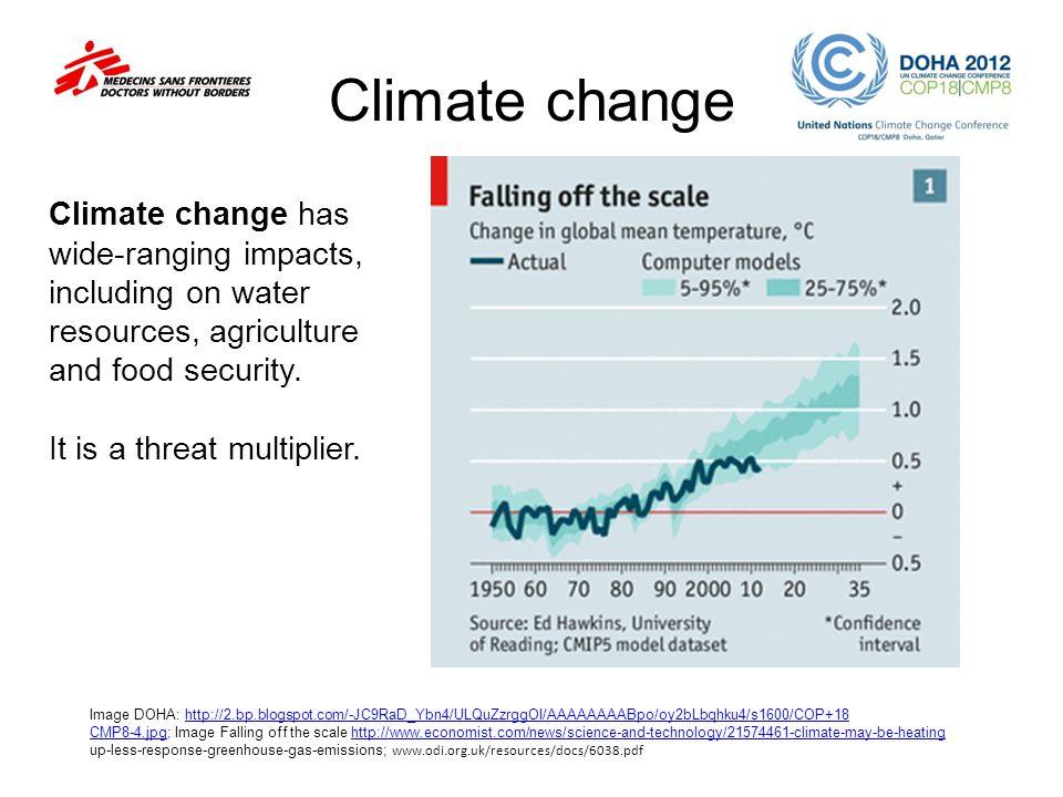 Climate change Image DOHA: http://2.bp.blogspot.com/-JC9RaD_Ybn4/ULQuZzrggOI/AAAAAAAABpo/oy2bLbqhku4/s1600/COP+18http://2.bp.blogspot.com/-JC9RaD_Ybn4