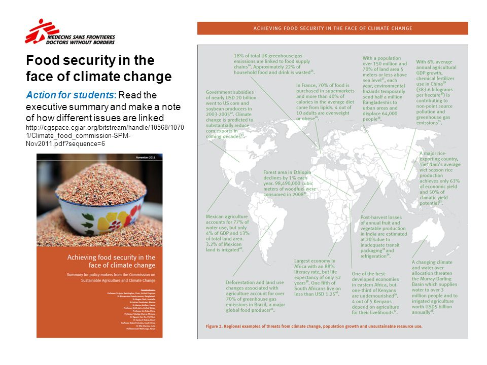 Food security in the face of climate change Action for students: Read the executive summary and make a note of how different issues are linked http://