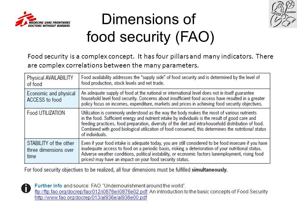"Dimensions of food security (FAO) Further info and source: FAO ""Undernourishment around the world"", ftp://ftp.fao.org/docrep/fao/012/i0876e/i0876e02.p"