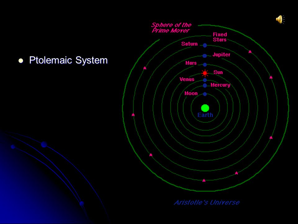 Ptolemaic System: Almagest – geocentric universe (earth-centered) Ptolemaic System: Almagest – geocentric universe (earth-centered) Copernicus: On the Revolutions of the Heavenly Spheres – heliocentric universe (sun centered) Copernicus: On the Revolutions of the Heavenly Spheres – heliocentric universe (sun centered) This theory was published in 1543 This theory was published in 1543 It was charged by Catholic and Protestant alike as illogical, unbiblical, and un-Christian It was charged by Catholic and Protestant alike as illogical, unbiblical, and un-Christian
