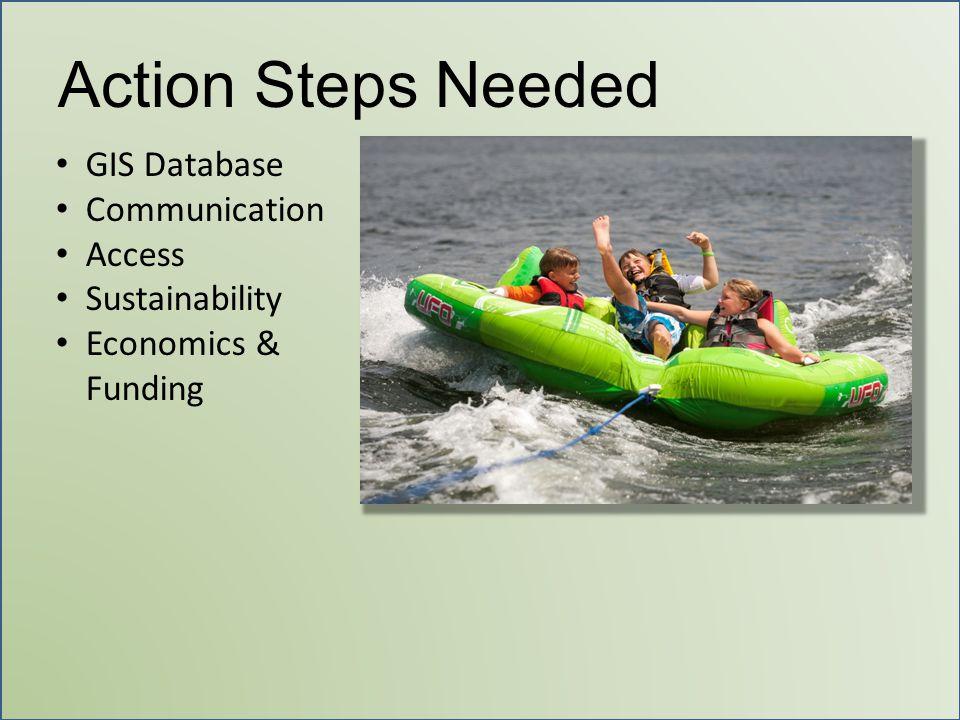 Action Steps Needed GIS Database Communication Access Sustainability Economics & Funding
