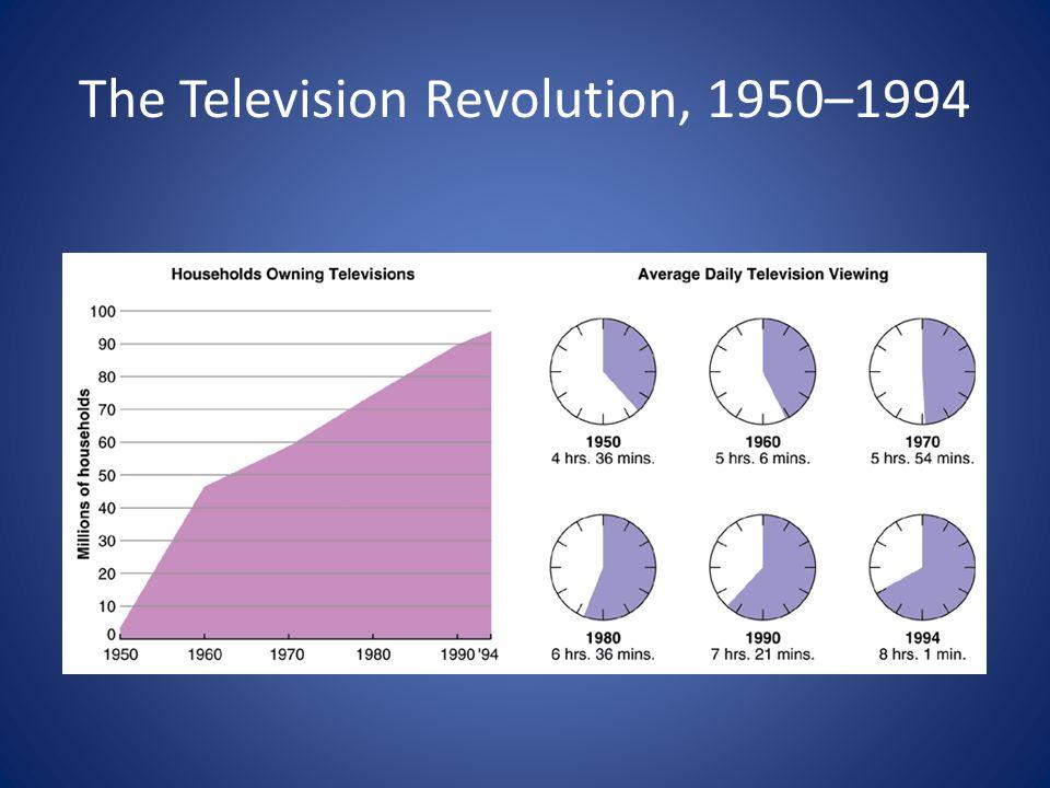 The Television Revolution, 1950–1994