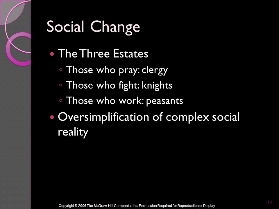Copyright © 2006 The McGraw-Hill Companies Inc. Permission Required for Reproduction or Display. Social Change The Three Estates ◦ Those who pray: cle