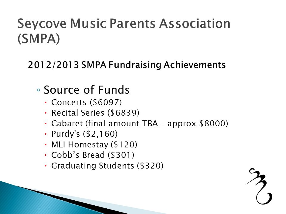 Seycove Music Parents Association (SMPA) 2012/2013 SMPA Fundraising Achievements ◦ Source of Funds  Concerts ($6097)  Recital Series ($6839)  Cabaret (final amount TBA – approx $8000)  Purdy s ($2,160)  MLI Homestay ($120)  Cobb's Bread ($301)  Graduating Students ($320)