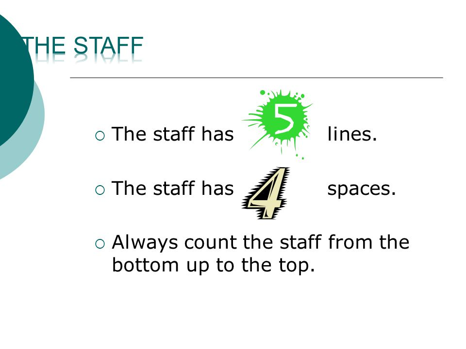  The staff has lines.  The staff has spaces.
