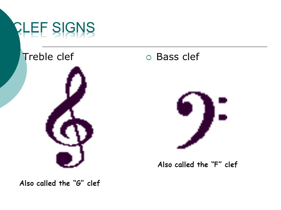  Treble clef  Bass clef Also called the G clef Also called the F clef