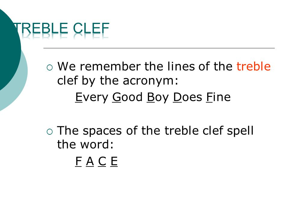 WWe remember the lines of the treble clef by the acronym: Every Good Boy Does Fine TThe spaces of the treble clef spell the word: F A C E