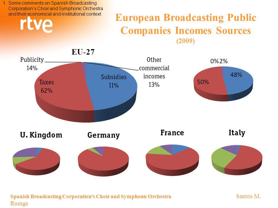European Broadcasting Public Companies Incomes Sources (2009) EU-27 Spanish Broadcasting Corporation's Choir and Symphonic Orchestra Santos M.
