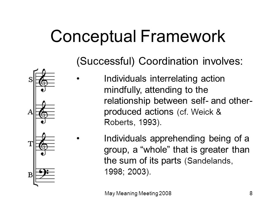 May Meaning Meeting 20089 What I mean by work A broad view of organizing Interrelated action to achieve collective purpose (Weick, 1979) Interest in the phenomenology (the in- the-moment-experience) of interrelating action as a collective