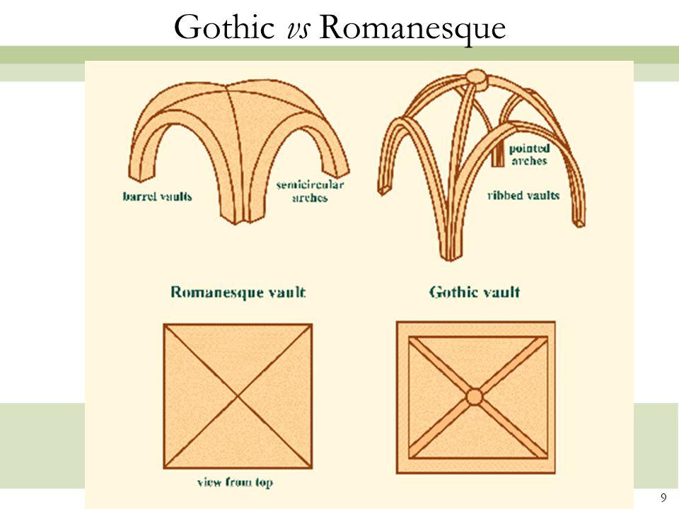 9 Gothic vs Romanesque