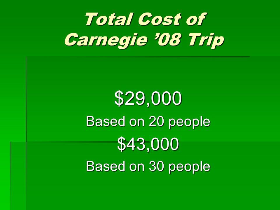 Total Cost of Carnegie '08 Trip $29,000 Based on 20 people $43,000 Based on 30 people