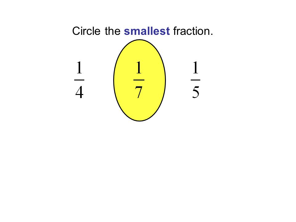 Circle the smallest fraction.
