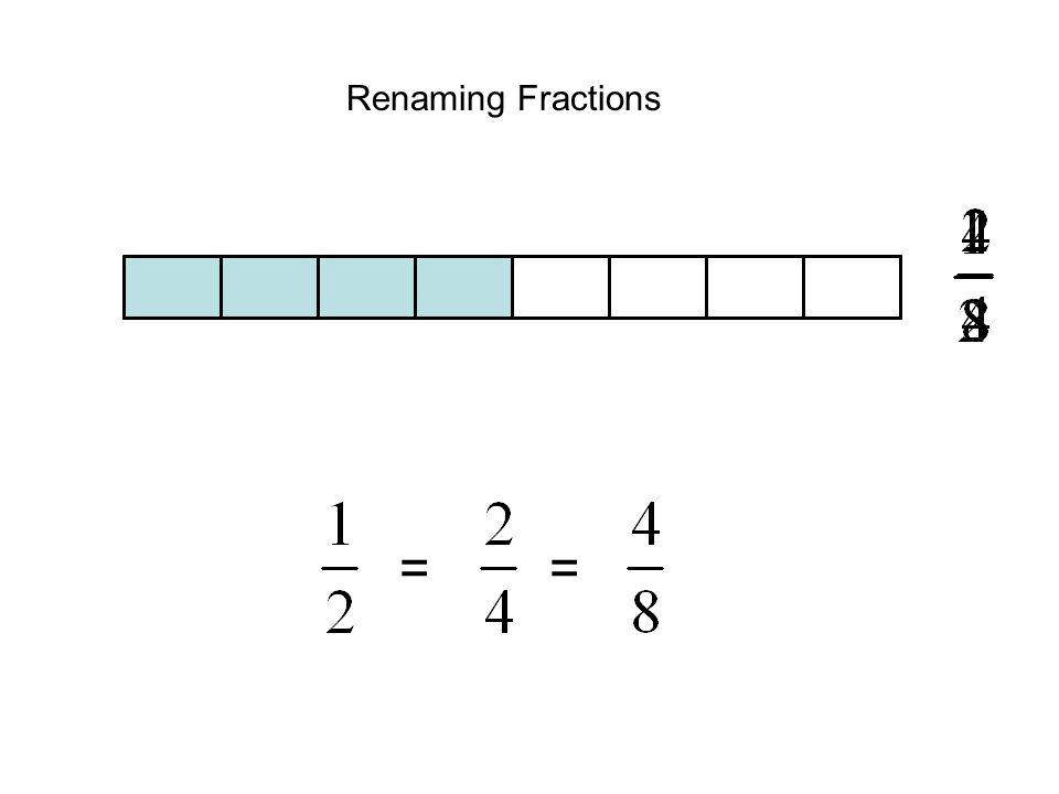 Renaming Fractions ==