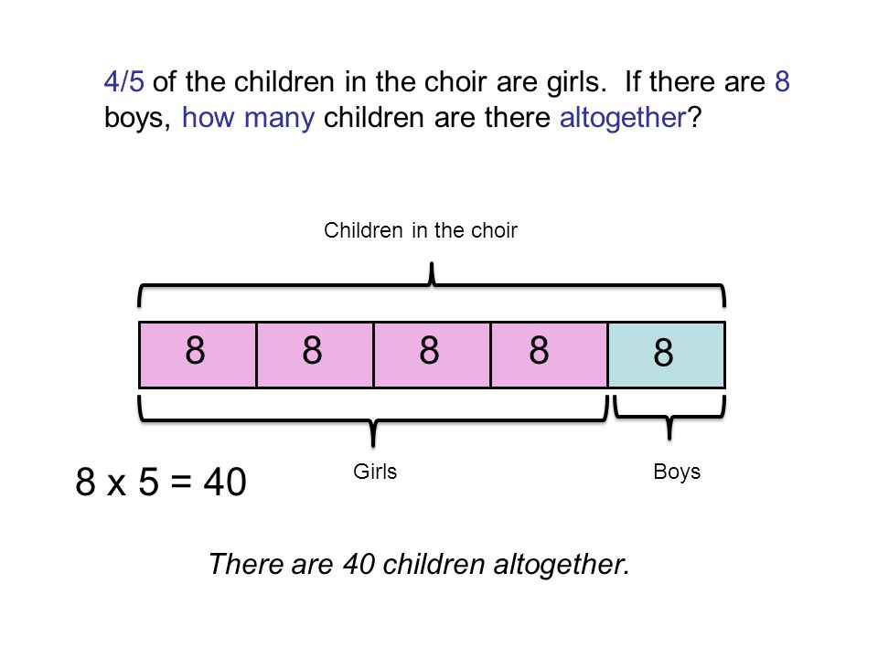4/5 of the children in the choir are girls.